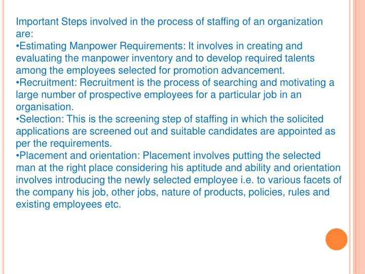 Important Steps involved in the process of staffing of an organization are: