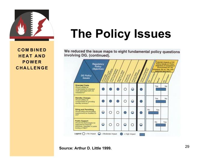 The Policy Issues