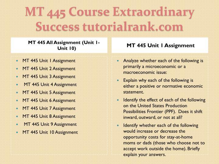 MT 445 All Assignment (Unit 1- Unit 10)