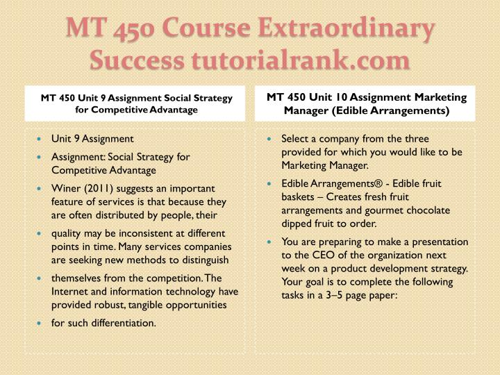 MT 450 Unit 9 Assignment Social Strategy for Competitive Advantage