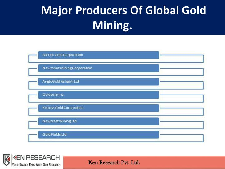 Major Producers Of Global Gold Mining.