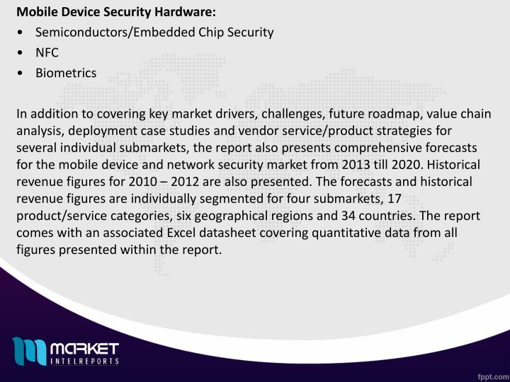 Mobile Device Security Hardware: