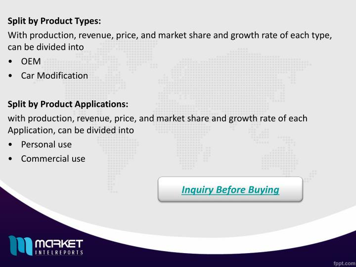 Split by Product Types: