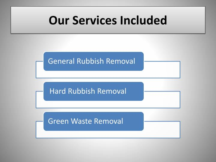 Our Services Included