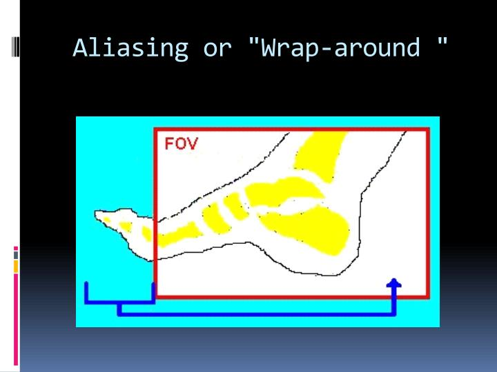 "Aliasing or ""Wrap-around """