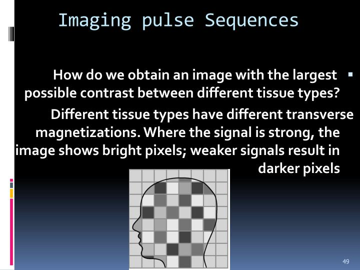 Imaging pulse Sequences