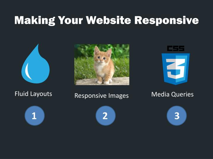 Making Your Website Responsive