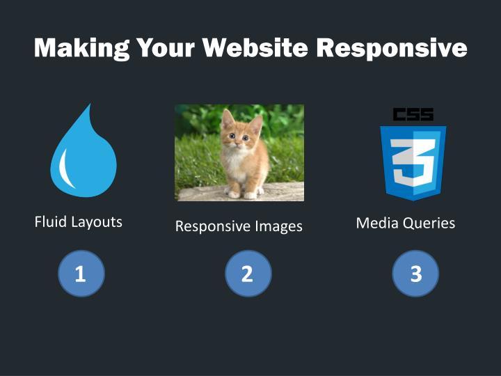 Making Your Website Responsive