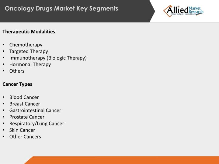 Oncology Drugs Market Key
