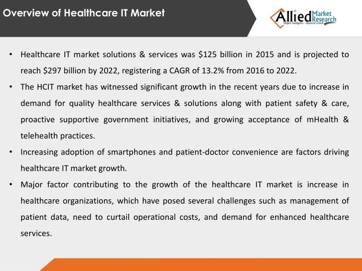 Overview of Healthcare IT Market