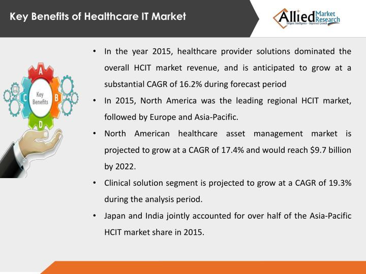 Key Benefits of Healthcare IT Market