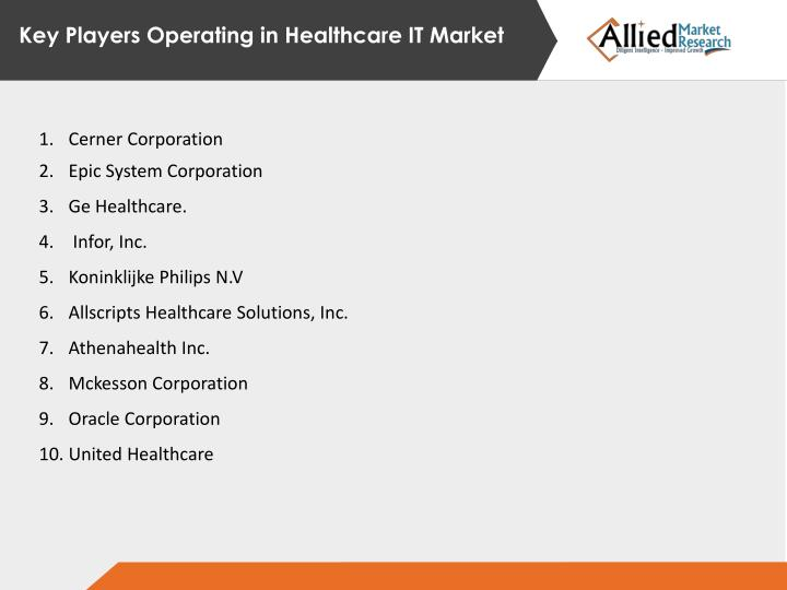 Key Players Operating in Healthcare IT Market