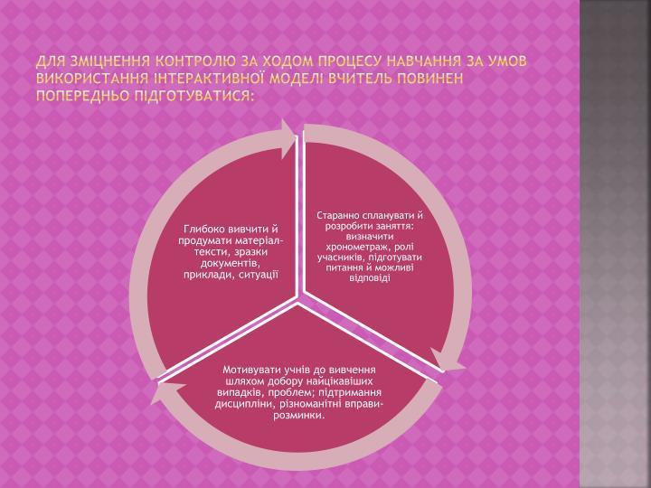 Для зміцнення контролю за ходом процесу навчання за умов використання інтерактивної моделі вчитель повинен попередньо підготуватися: