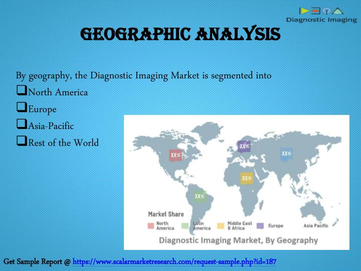 Geographic Analysis