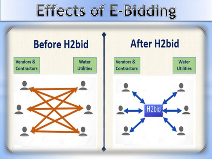 Effects of E-Bidding