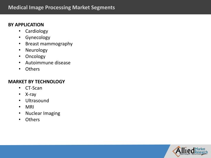 Medical Image Processing Market Segments