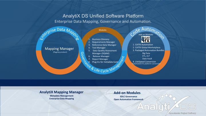 AnalytiX DS Unified Software Platform