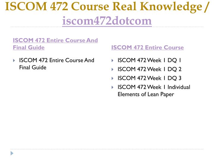 ISCOM 472 Course Real Knowledge /