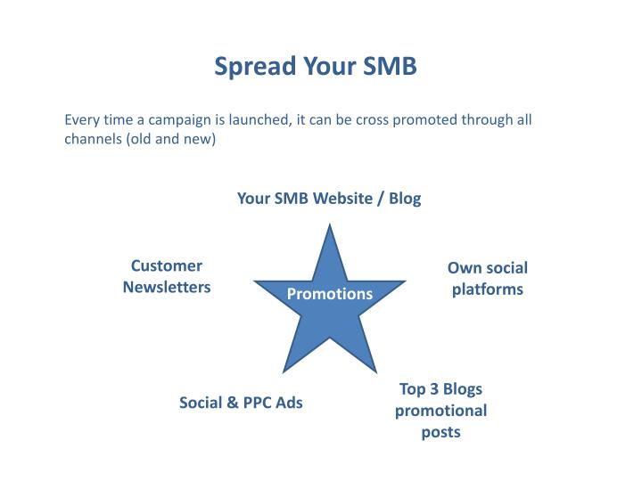 Spread Your SMB