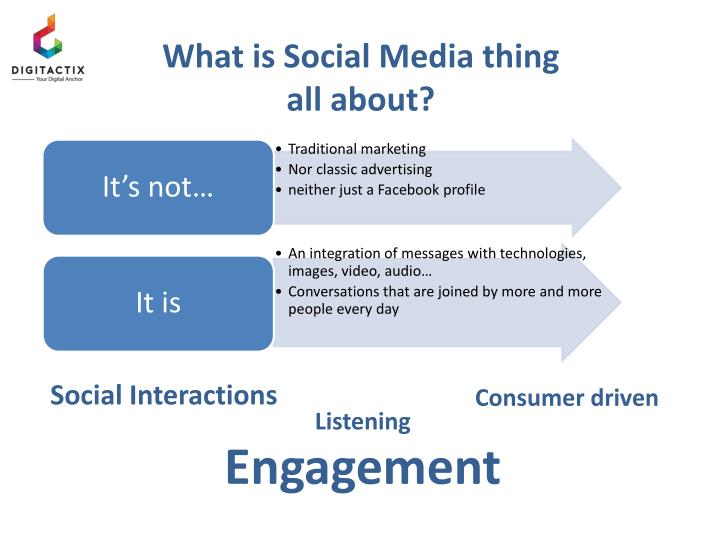 What is Social Media thing