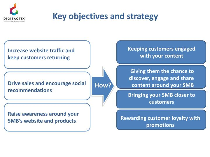 Key objectives and strategy
