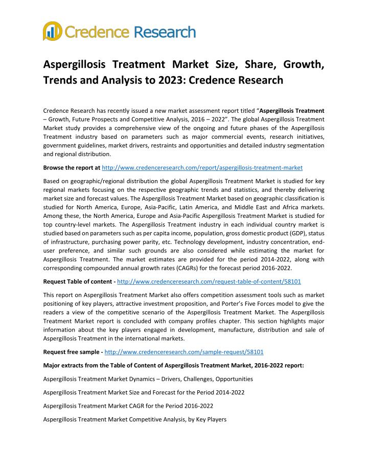 Aspergillosis Treatment Market Size, Share, Growth,