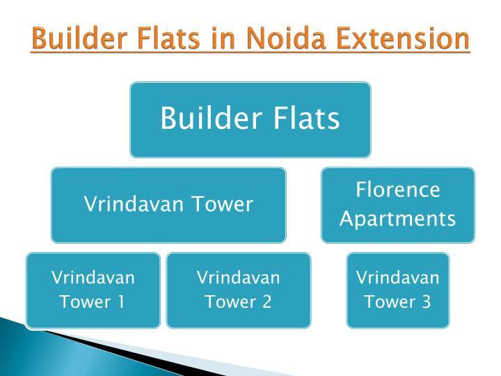 Builder Flats in Noida Extension