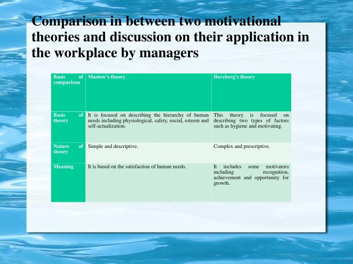 compare the application of different motivational theories within workplace There are several theories concerning motivational styles, all of which consider what factors help guarantee performance from your workers  it postulates that different factors in the work.