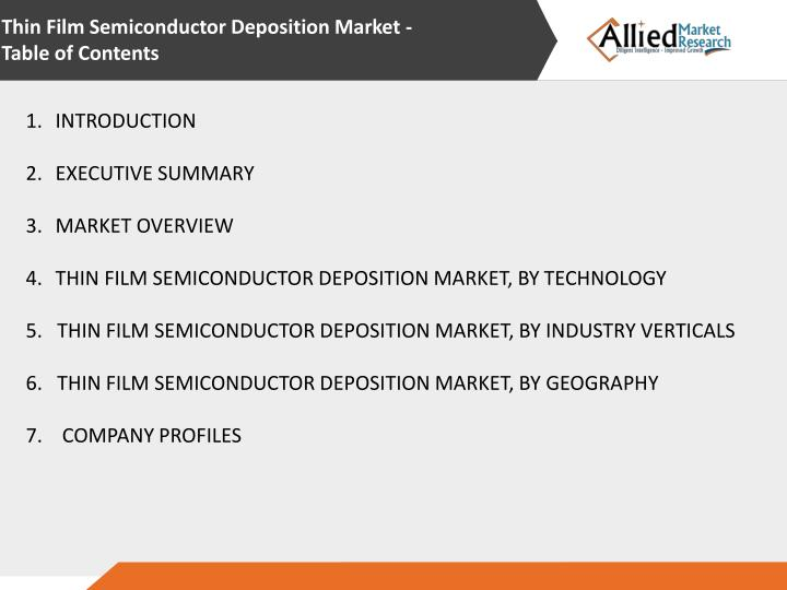 Thin Film Semiconductor Deposition Market -