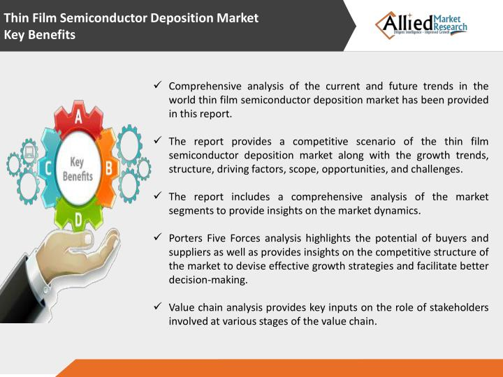 Thin Film Semiconductor Deposition Market