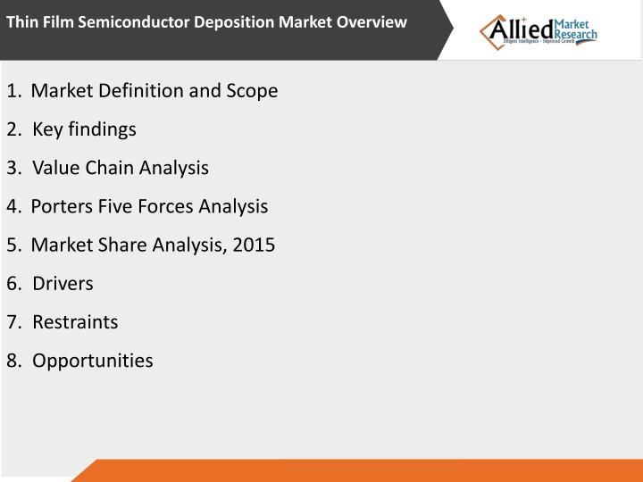 Thin Film Semiconductor Deposition Market Overview