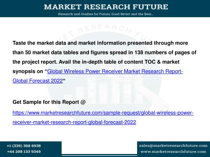 Taste the market data and market information presented through more than 50 market data tables and figures spread in