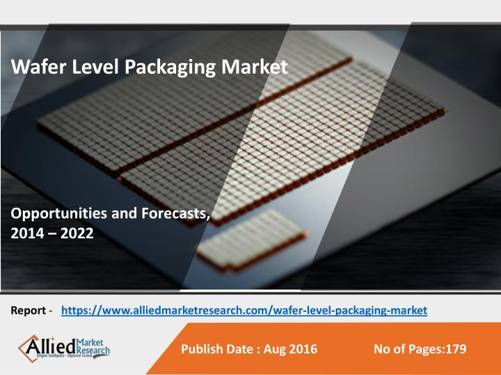 Graphene Batter Market