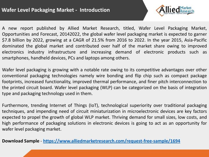 Wafer Level Packaging Market - Introduction