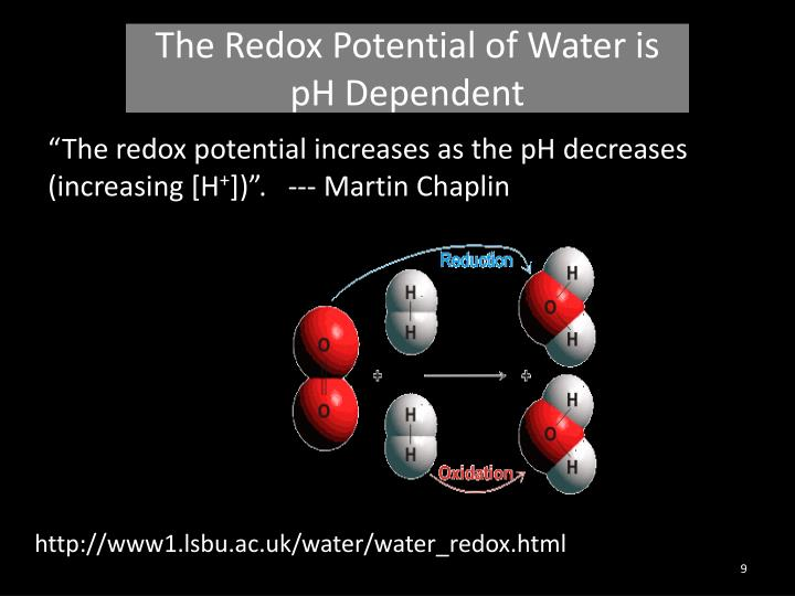 The Redox Potential of Water is