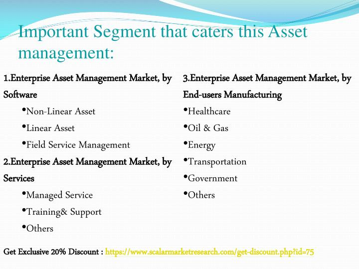 Important Segment that caters this Asset management: