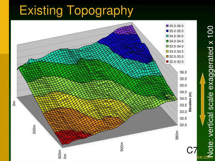 Existing Topography