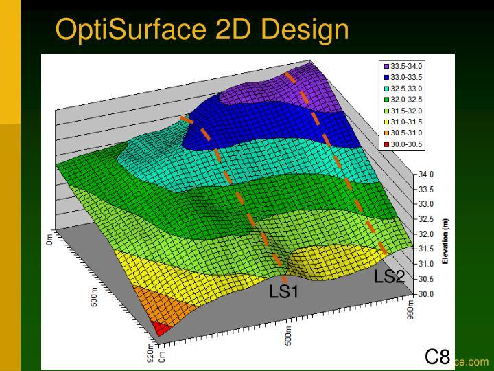 OptiSurface 2D Design