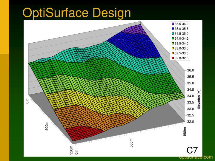 OptiSurface Design