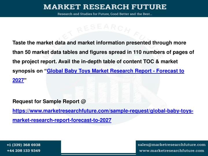 Taste the market data and market information presented through more than 50 market data tables and figures spread in 110 numbers of pages of the project report. Avail the in-depth table of content TOC & market synopsis on ""
