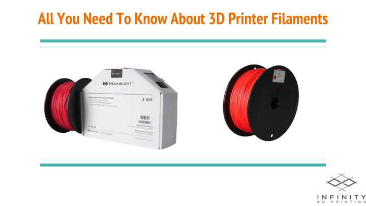 All you need to know about 3d printer filaments