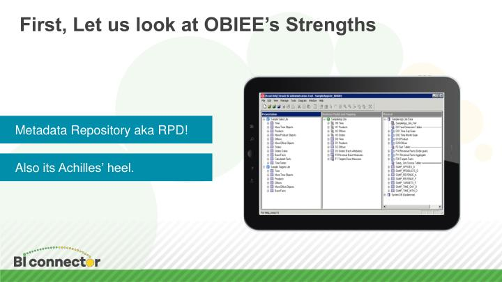 First, Let us look at OBIEE's Strengths