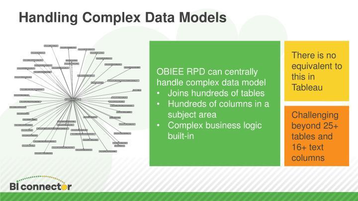 Handling Complex Data Models