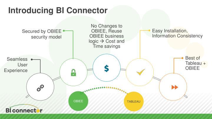 Introducing BI Connector