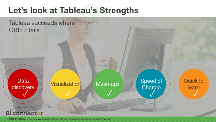 Let's look at Tableau's Strengths