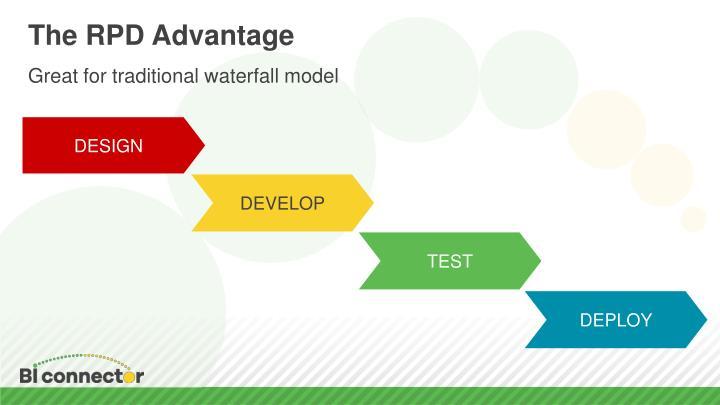 The RPD Advantage
