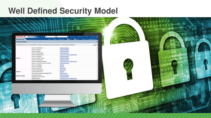 Well Defined Security Model
