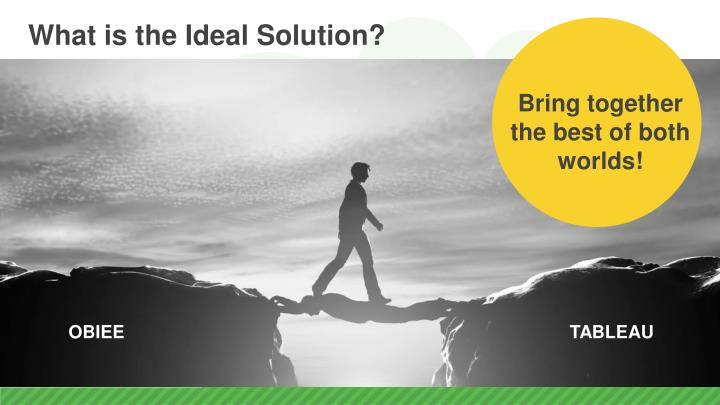 What is the Ideal Solution?