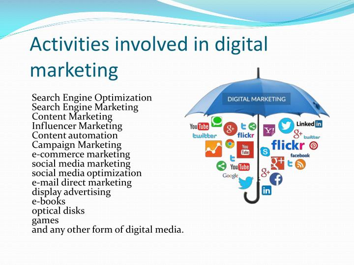 Activities involved in digital marketing