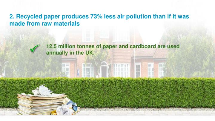 2 recycled paper produces 73 less air pollution than if it was made from raw materials